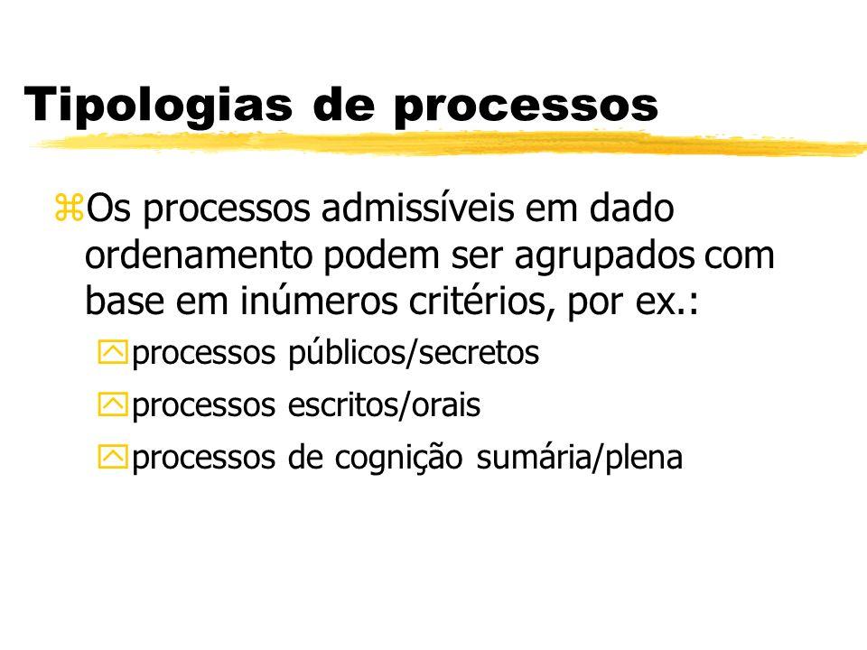 Tipologias de processos
