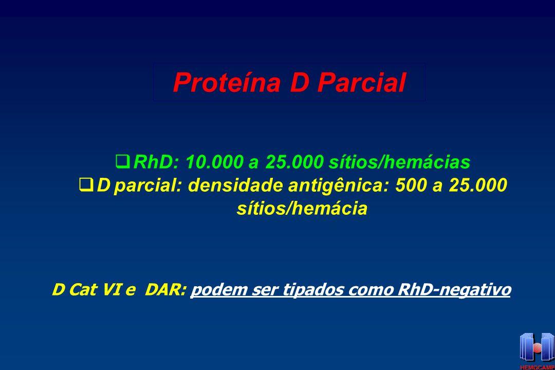 Proteína D Parcial RhD: 10.000 a 25.000 sítios/hemácias