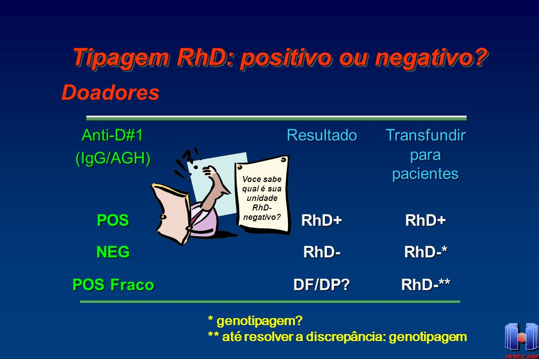 Tipagem RhD: positivo ou negativo