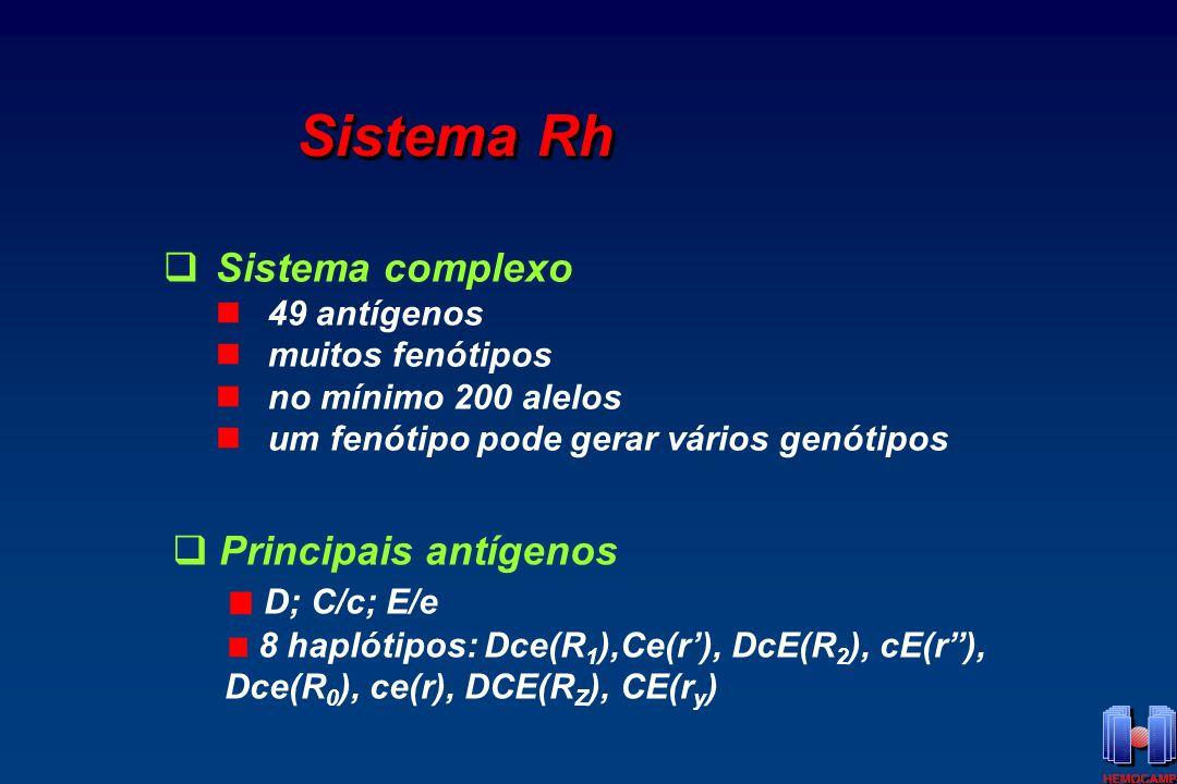 Sistema Rh Sistema complexo Principais antígenos D; C/c; E/e