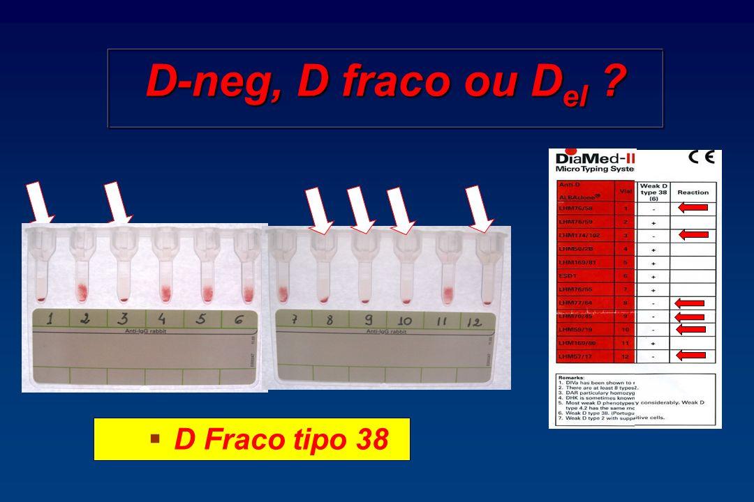 D-neg, D fraco ou Del – D Fraco tipo 38