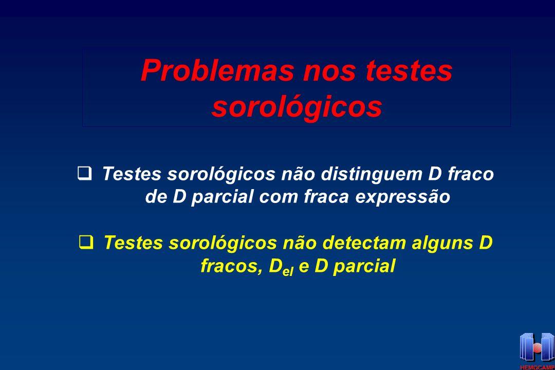 Problemas nos testes sorológicos