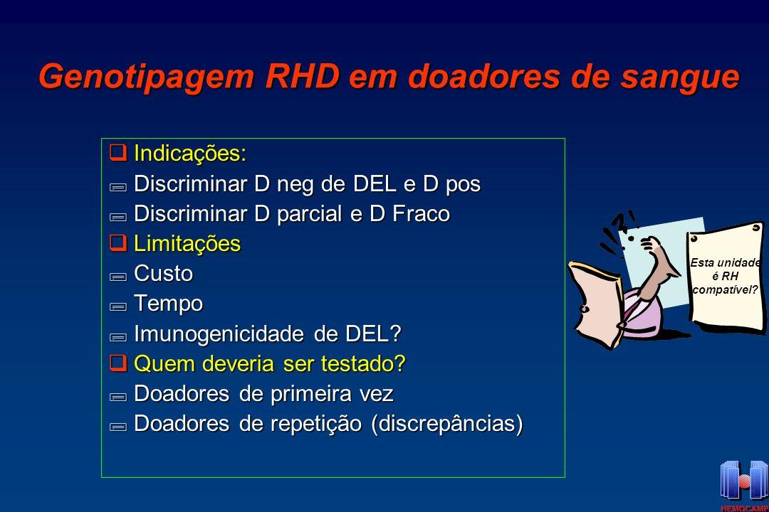 Genotipagem RHD em doadores de sangue
