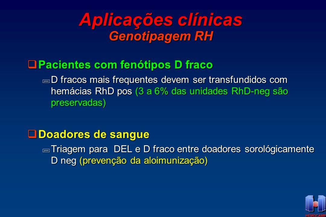 Aplicações clínicas Genotipagem RH