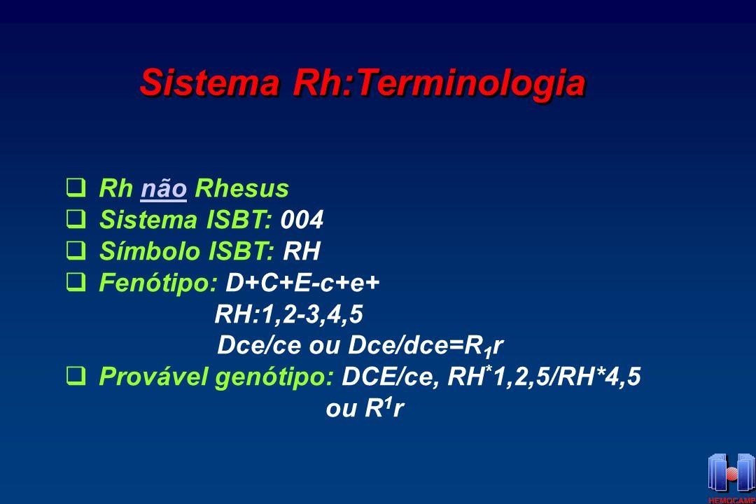 Sistema Rh:Terminologia