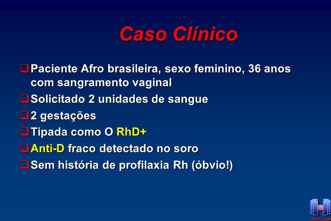 Caso Clínico Paciente Afro brasileira, sexo feminino, 36 anos com sangramento vaginal. Solicitado 2 unidades de sangue.