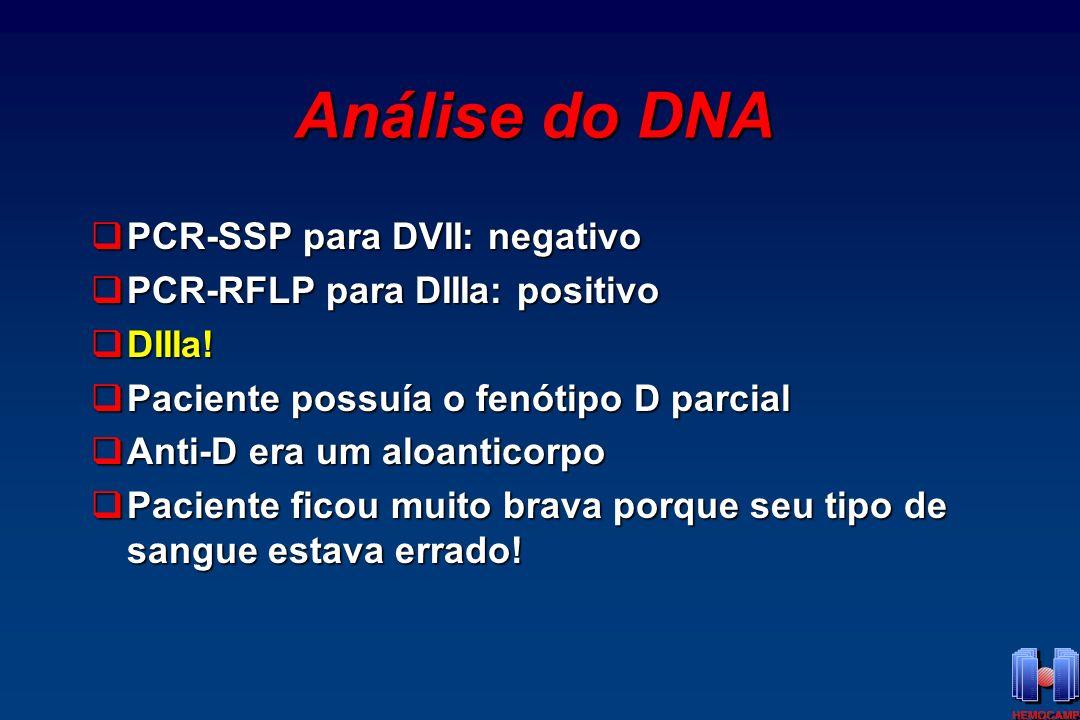 Análise do DNA PCR-SSP para DVII: negativo