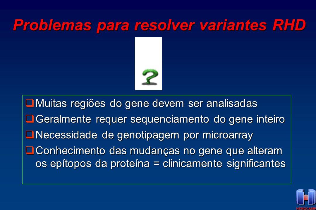 Problemas para resolver variantes RHD