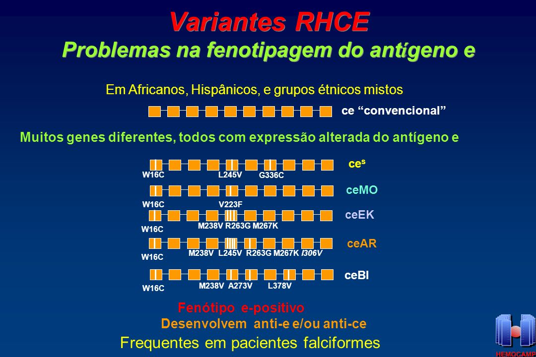 Variantes RHCE Problemas na fenotipagem do antígeno e
