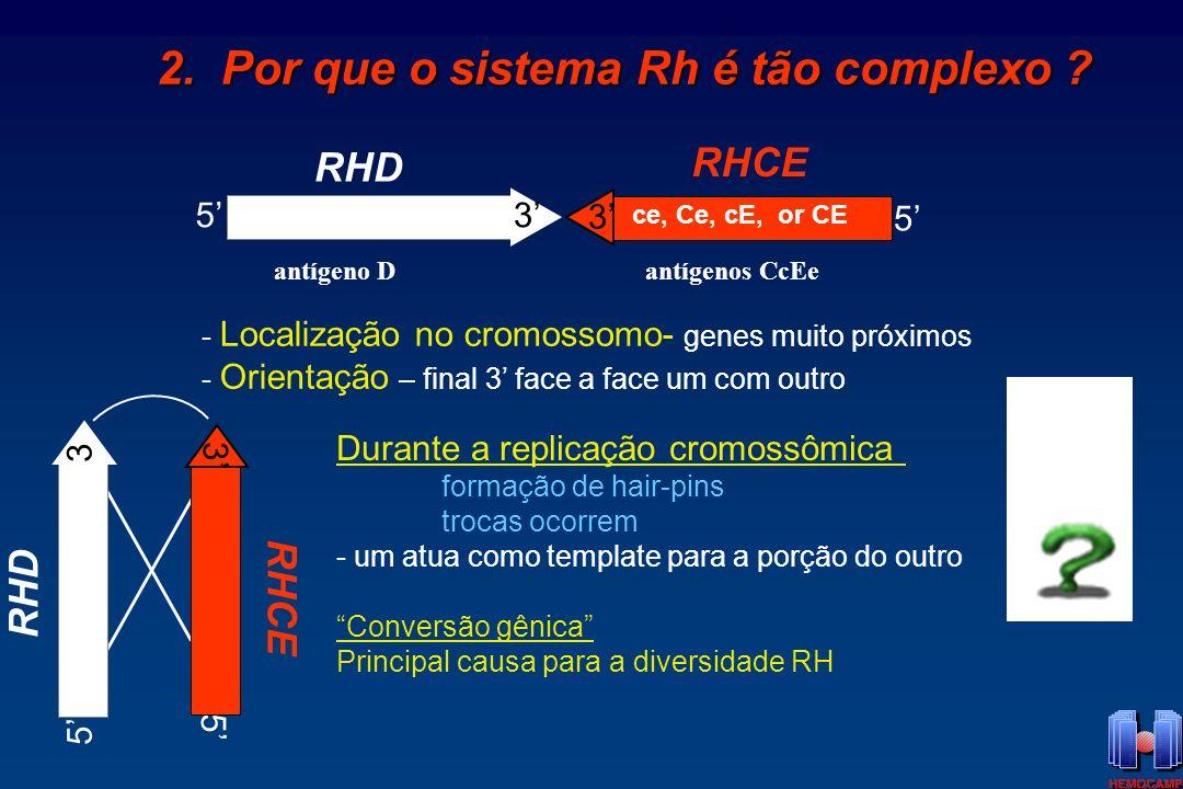 2. Por que o sistema Rh é tão complexo