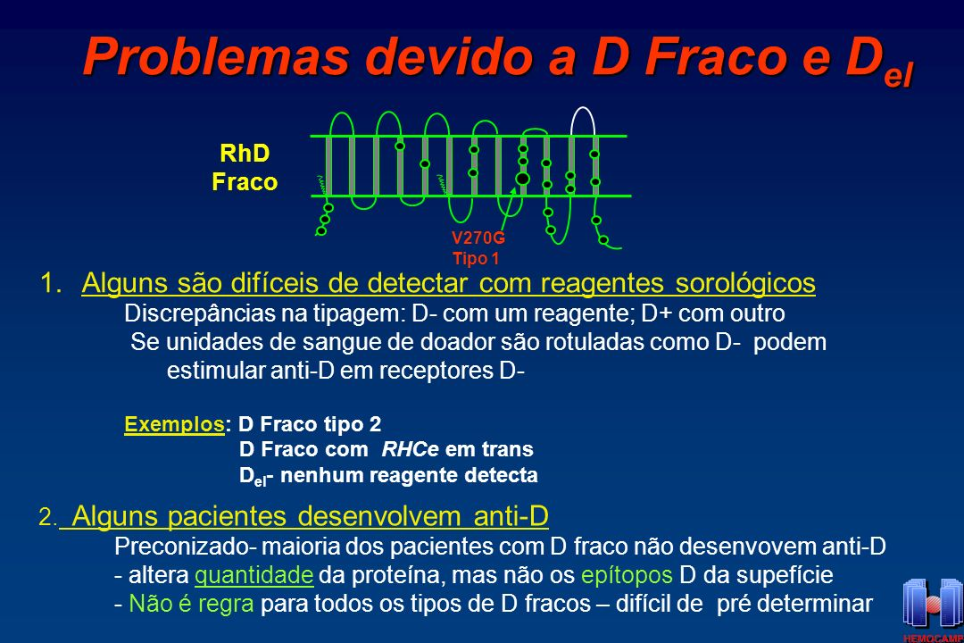 Problemas devido a D Fraco e Del