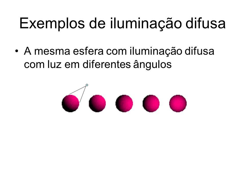 Exemplos de iluminação difusa