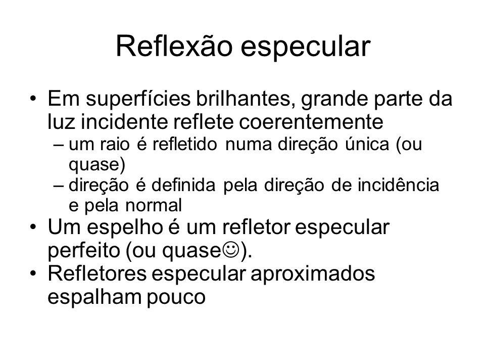 Reflexão especular Em superfícies brilhantes, grande parte da luz incidente reflete coerentemente. um raio é refletido numa direção única (ou quase)