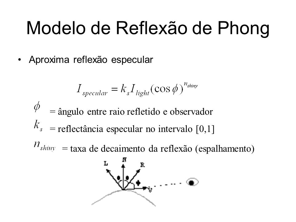 Modelo de Reflexão de Phong