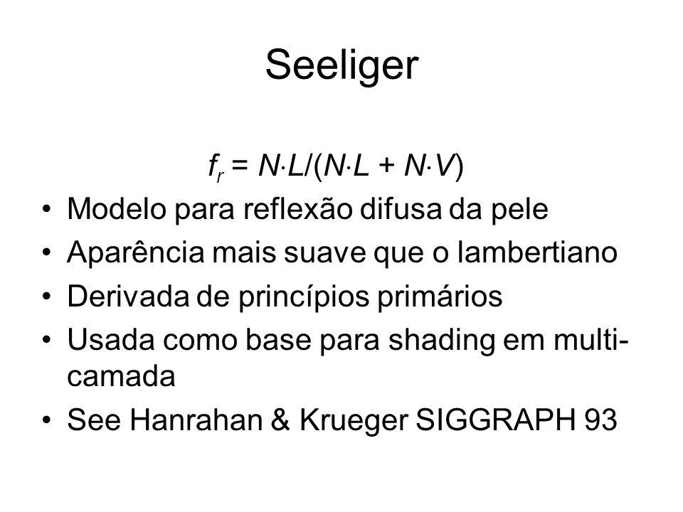Seeliger fr = NL/(NL + NV) Modelo para reflexão difusa da pele