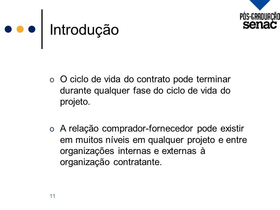 Introdução O ciclo de vida do contrato pode terminar durante qualquer fase do ciclo de vida do projeto.