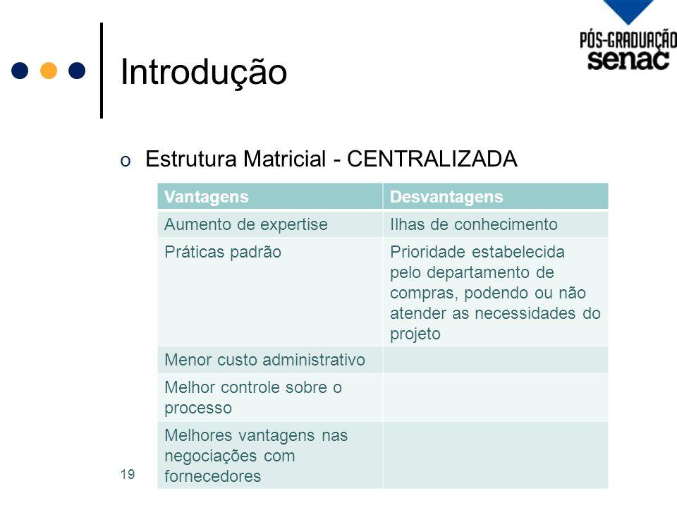 Introdução Estrutura Matricial - CENTRALIZADA Vantagens Desvantagens