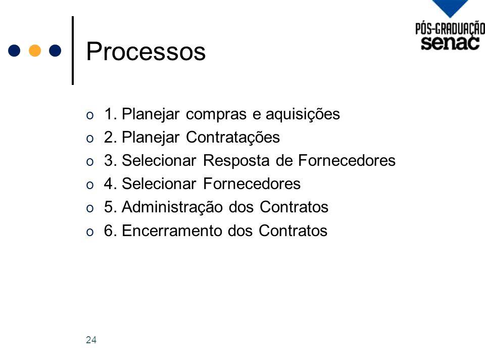 Processos 1. Planejar compras e aquisições 2. Planejar Contratações