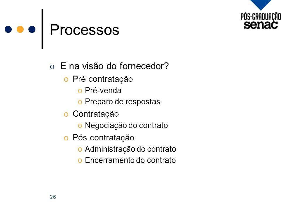 Processos E na visão do fornecedor Pré contratação Contratação