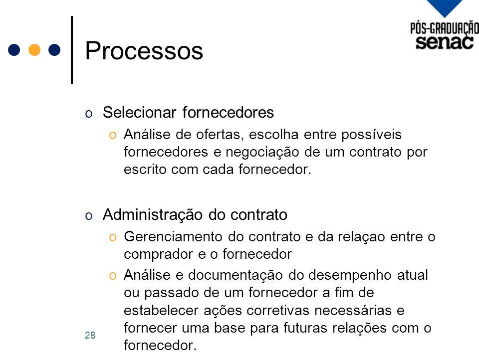 Processos Selecionar fornecedores Administração do contrato