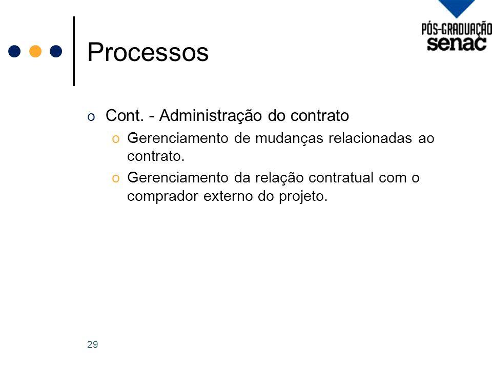 Processos Cont. - Administração do contrato