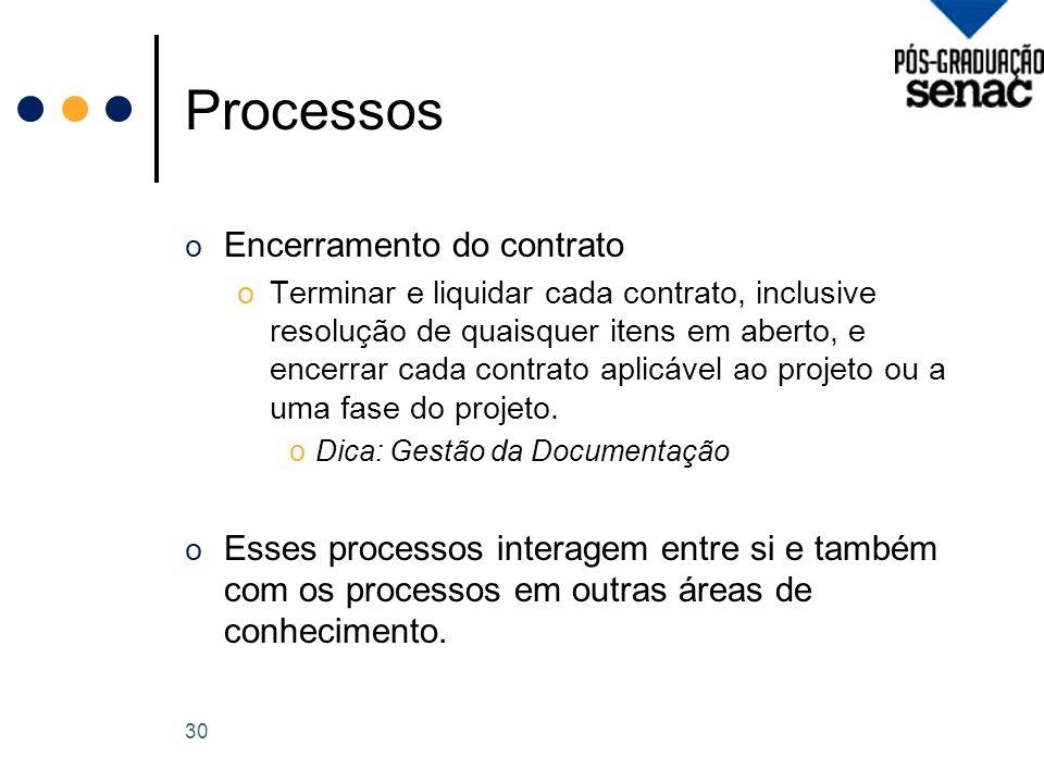 Processos Encerramento do contrato