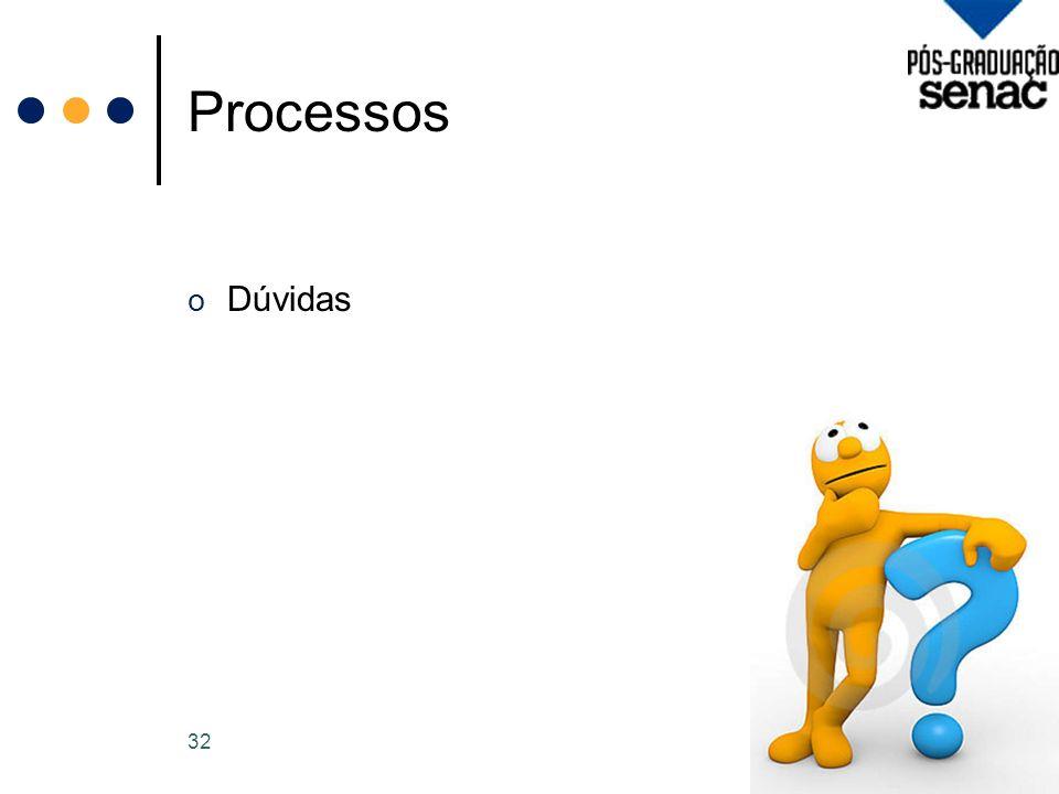 Processos Dúvidas