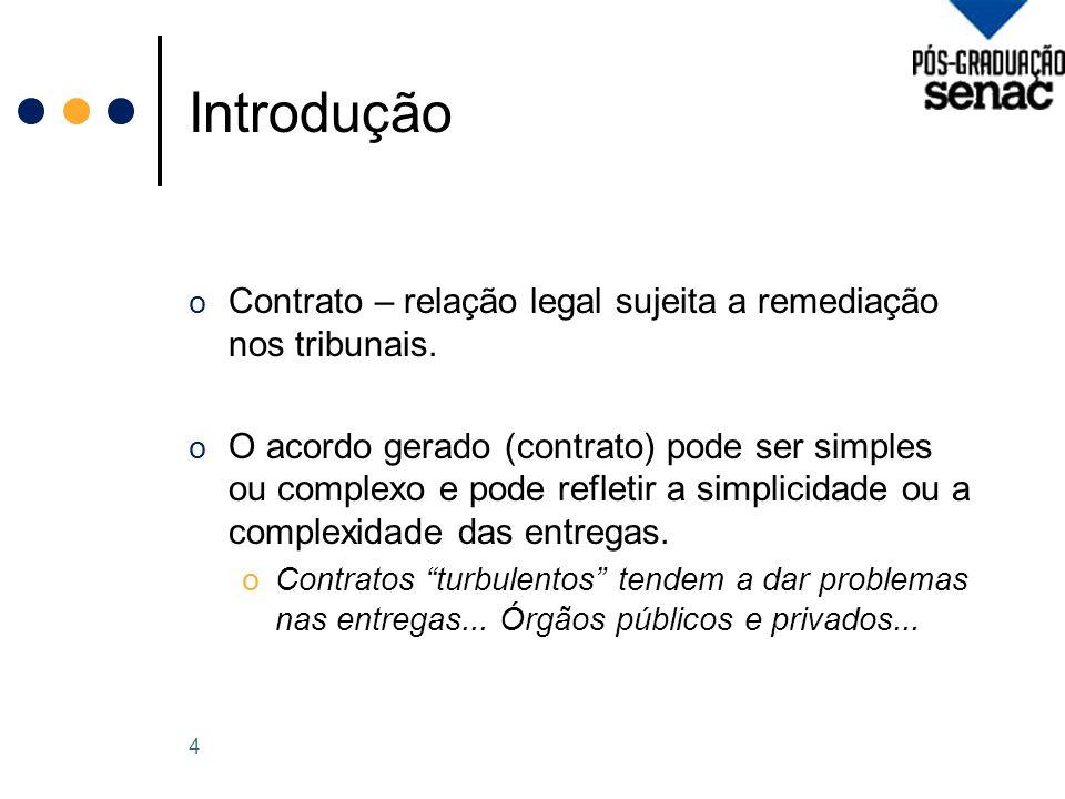 Introdução Contrato – relação legal sujeita a remediação nos tribunais.