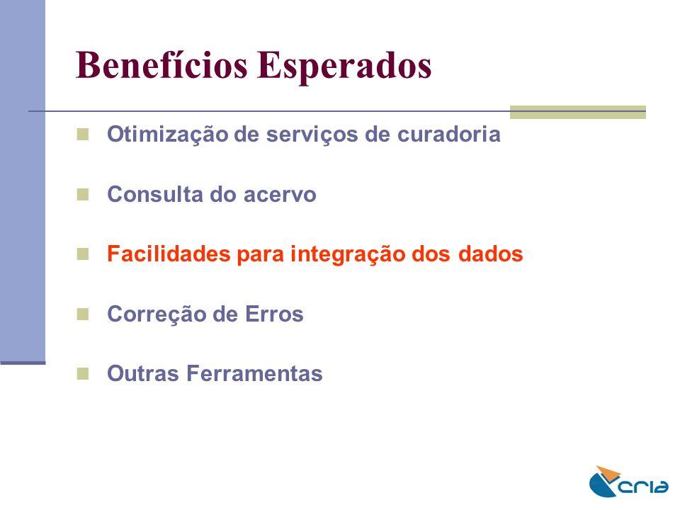 Benefícios Esperados Otimização de serviços de curadoria