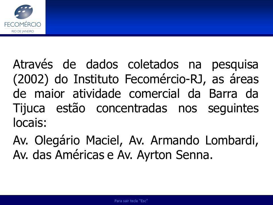 Através de dados coletados na pesquisa (2002) do Instituto Fecomércio-RJ, as áreas de maior atividade comercial da Barra da Tijuca estão concentradas nos seguintes locais: