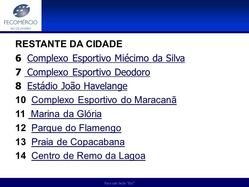6 Complexo Esportivo Miécimo da Silva 7 Complexo Esportivo Deodoro