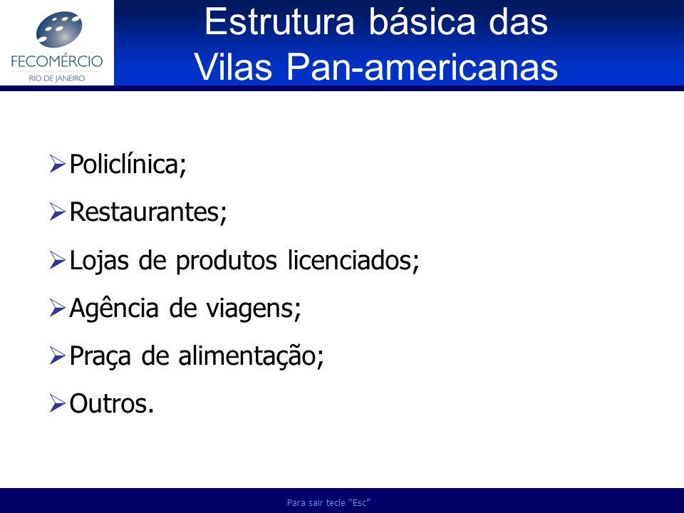 Estrutura básica das Vilas Pan-americanas