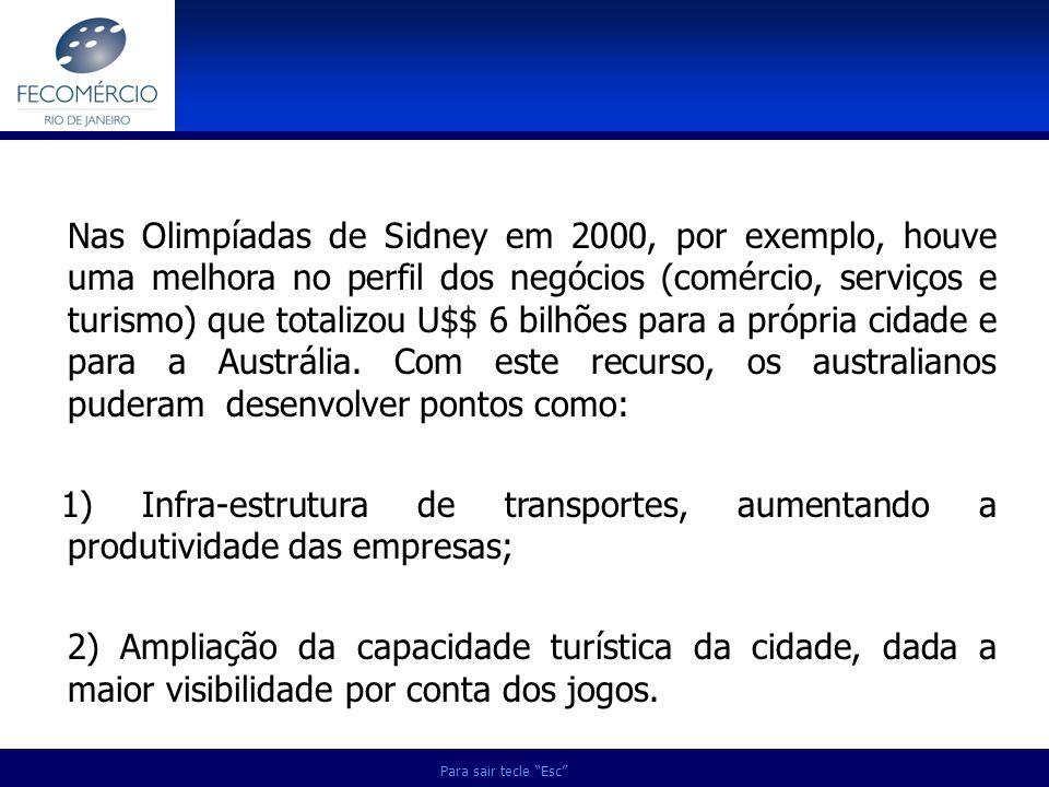 Nas Olimpíadas de Sidney em 2000, por exemplo, houve uma melhora no perfil dos negócios (comércio, serviços e turismo) que totalizou U$$ 6 bilhões para a própria cidade e para a Austrália. Com este recurso, os australianos puderam desenvolver pontos como:
