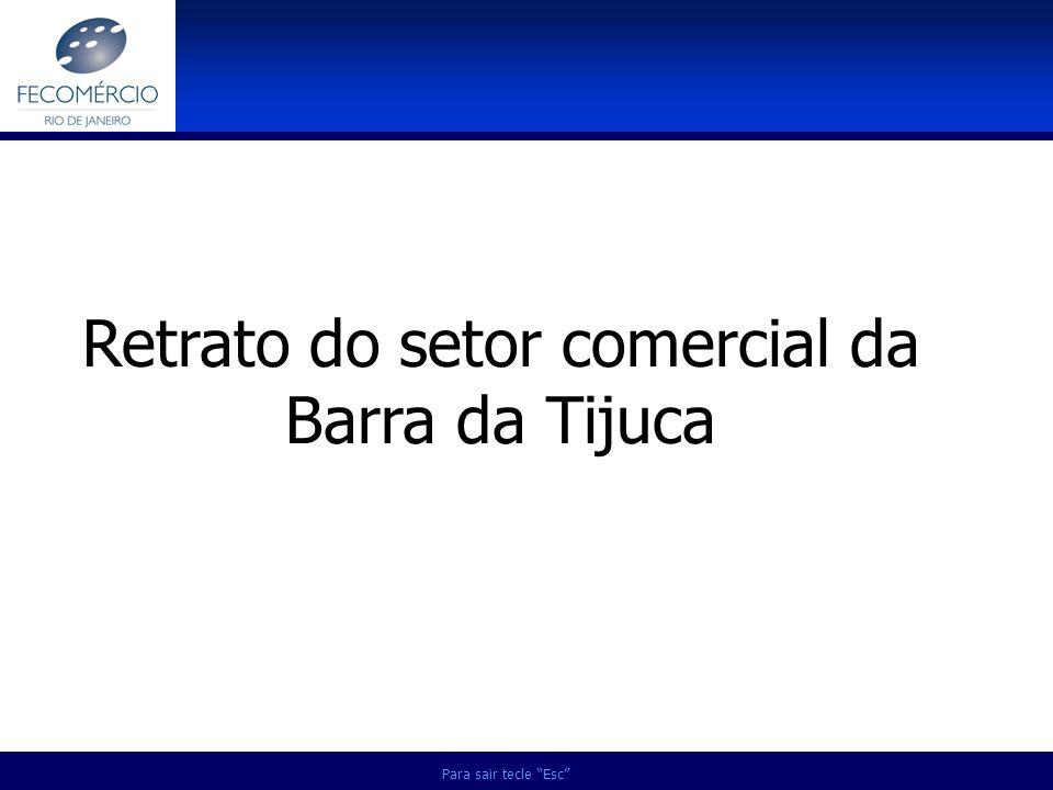 Retrato do setor comercial da Barra da Tijuca