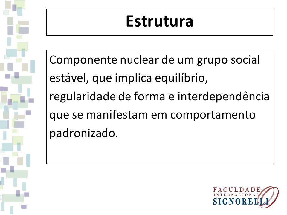 Estrutura Componente nuclear de um grupo social