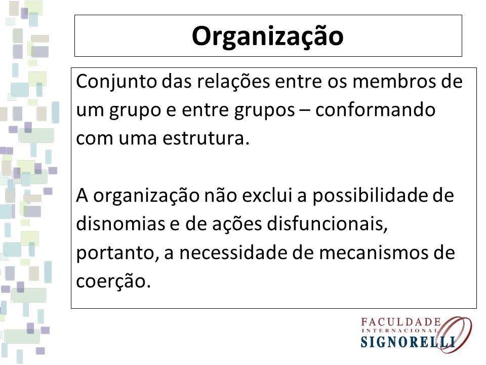 Organização Conjunto das relações entre os membros de
