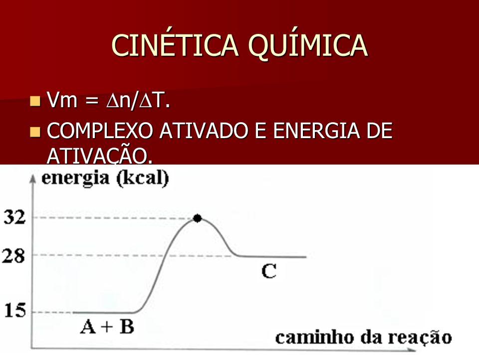 CINÉTICA QUÍMICA Vm = Dn/DT. COMPLEXO ATIVADO E ENERGIA DE ATIVAÇÃO.