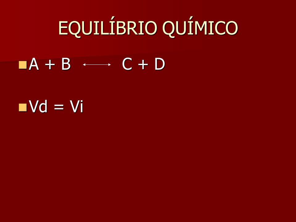 EQUILÍBRIO QUÍMICO A + B C + D Vd = Vi