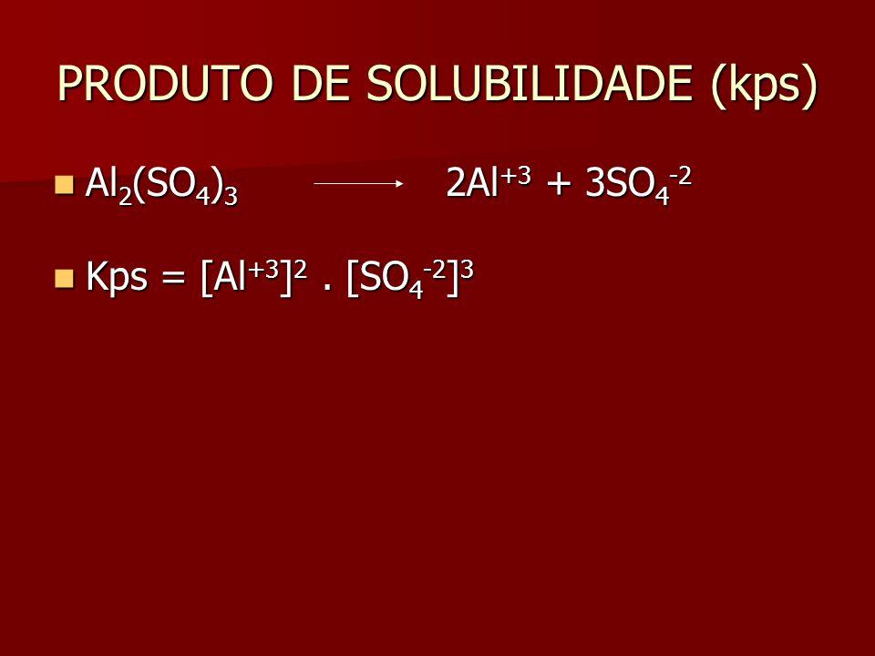 PRODUTO DE SOLUBILIDADE (kps)