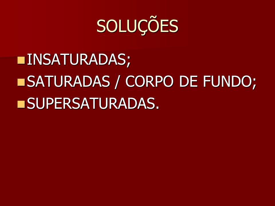 SOLUÇÕES INSATURADAS; SATURADAS / CORPO DE FUNDO; SUPERSATURADAS.