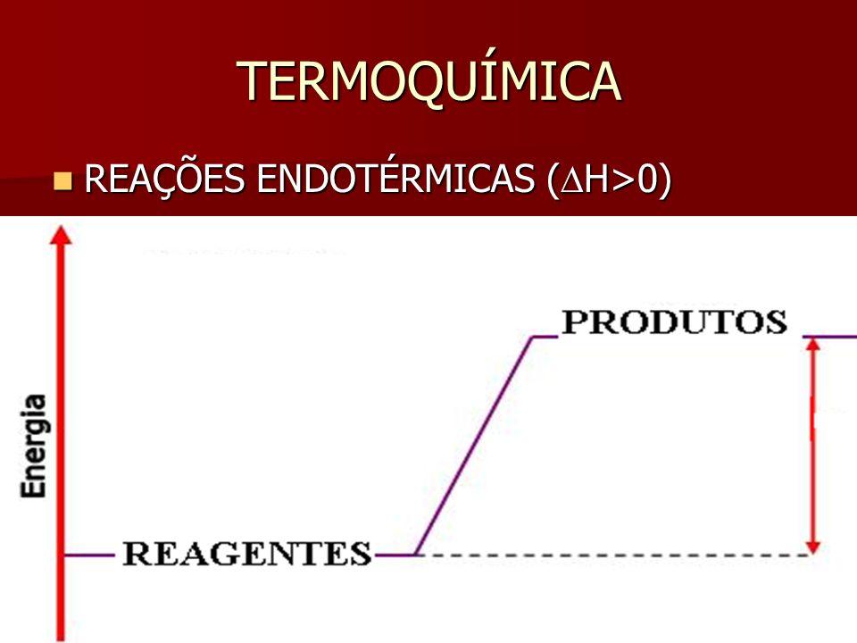 TERMOQUÍMICA REAÇÕES ENDOTÉRMICAS (DH>0)