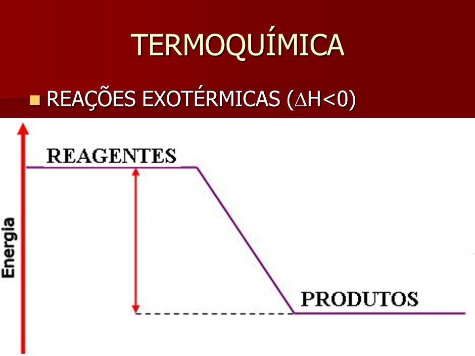 TERMOQUÍMICA REAÇÕES EXOTÉRMICAS (DH<0)