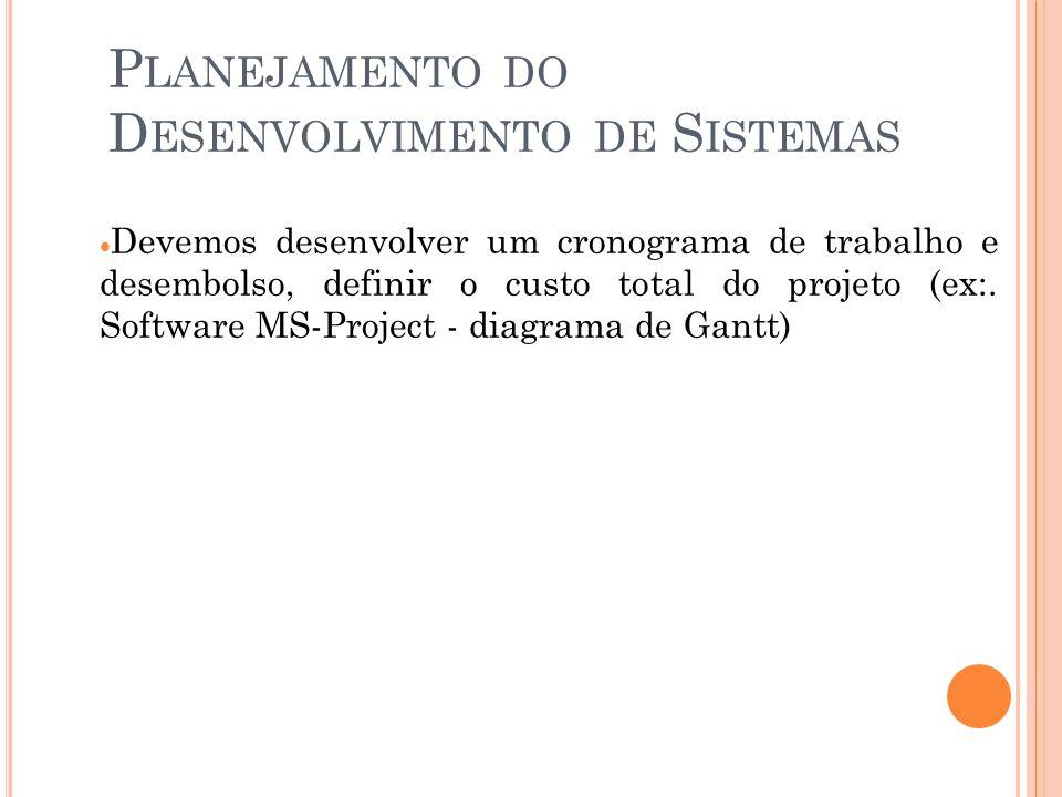 Planejamento do Desenvolvimento de Sistemas