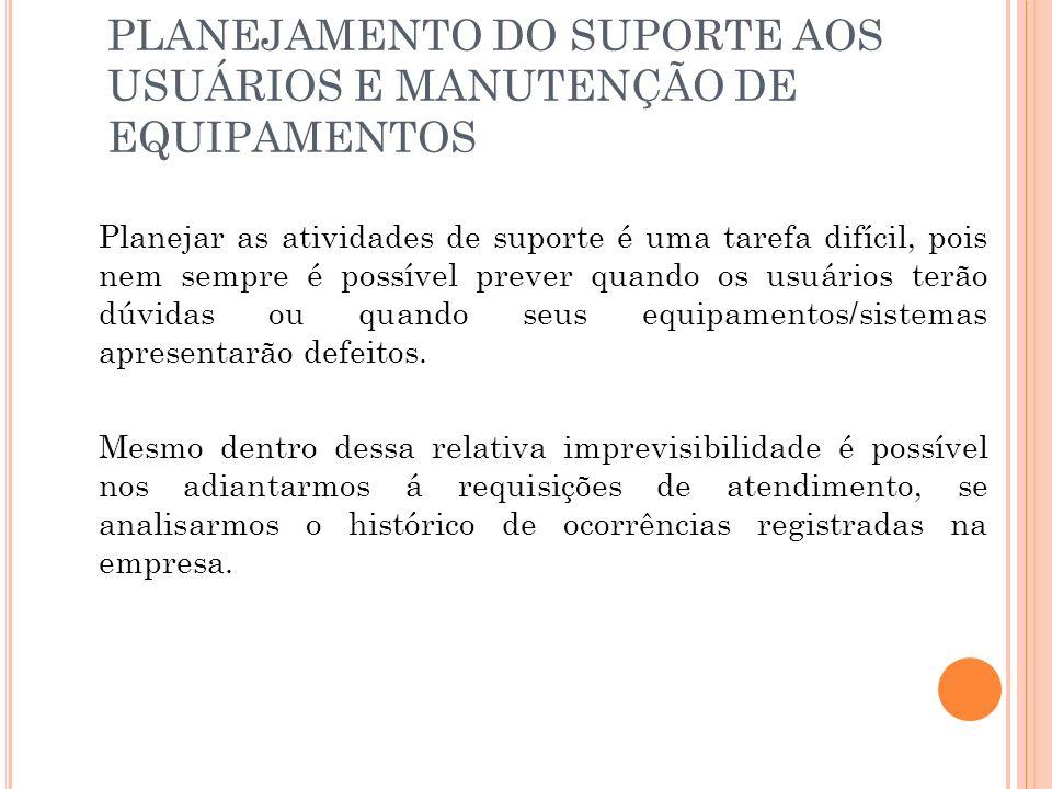 PLANEJAMENTO DO SUPORTE AOS USUÁRIOS E MANUTENÇÃO DE EQUIPAMENTOS