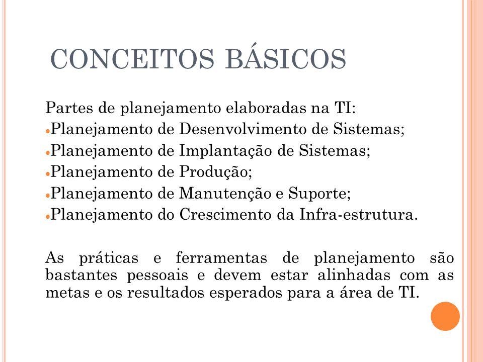 CONCEITOS BÁSICOS Partes de planejamento elaboradas na TI: