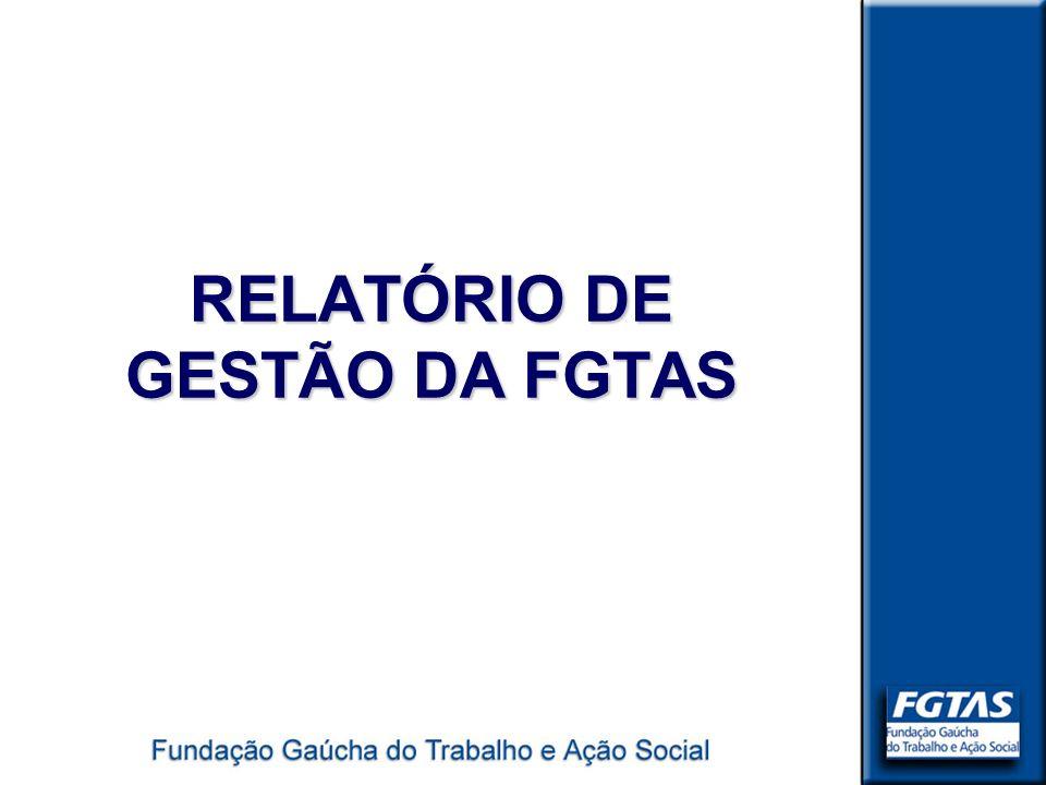 RELATÓRIO DE GESTÃO DA FGTAS