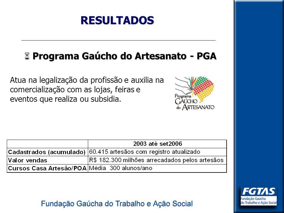 RESULTADOS Programa Gaúcho do Artesanato - PGA