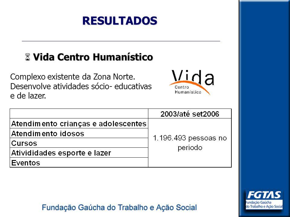 RESULTADOS Vida Centro Humanístico