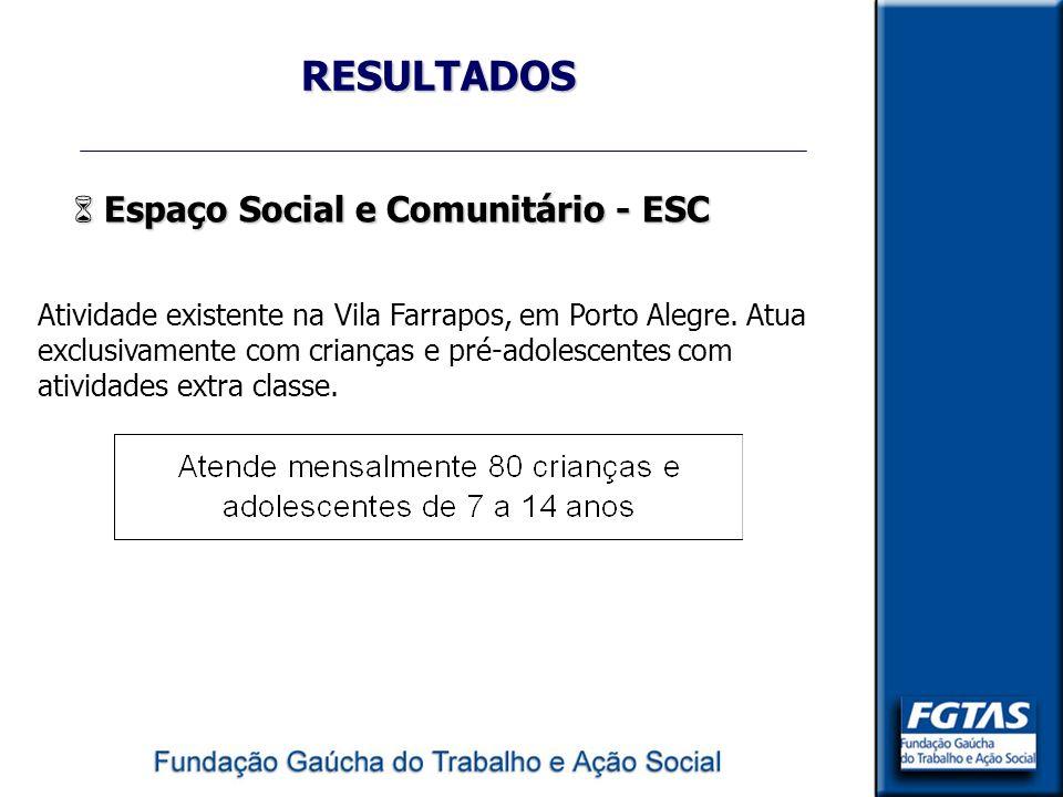 RESULTADOS Espaço Social e Comunitário - ESC
