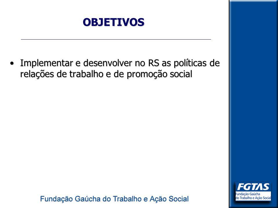 OBJETIVOS Implementar e desenvolver no RS as políticas de relações de trabalho e de promoção social